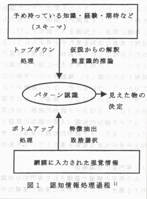 ダウン 処理 トップ 電気亜鉛めっき鋼板(シルバートップ) (特長)